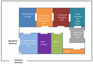 Commercial cleaning service business plan pdf